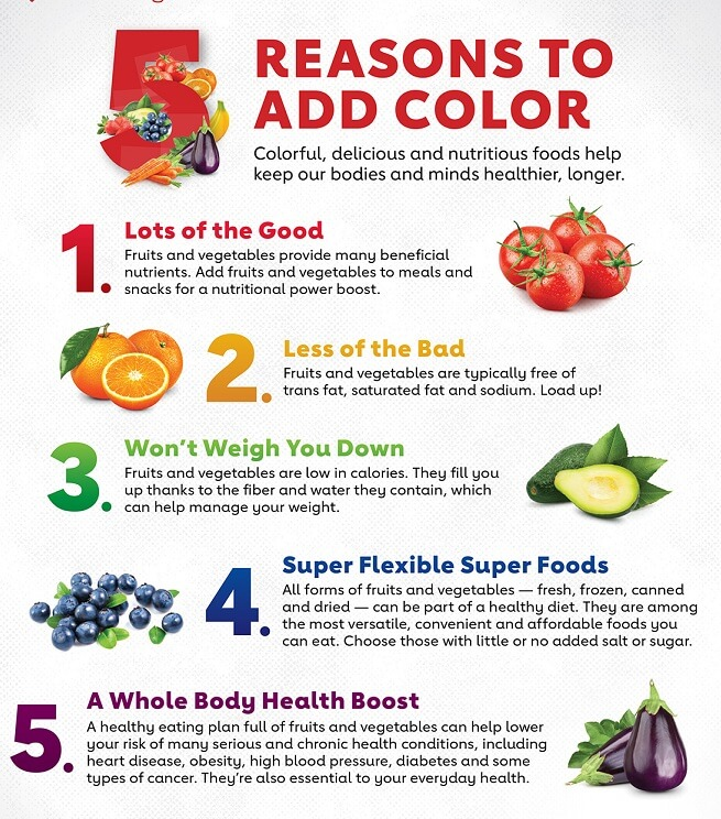 Healthier Vegetables and Fruit