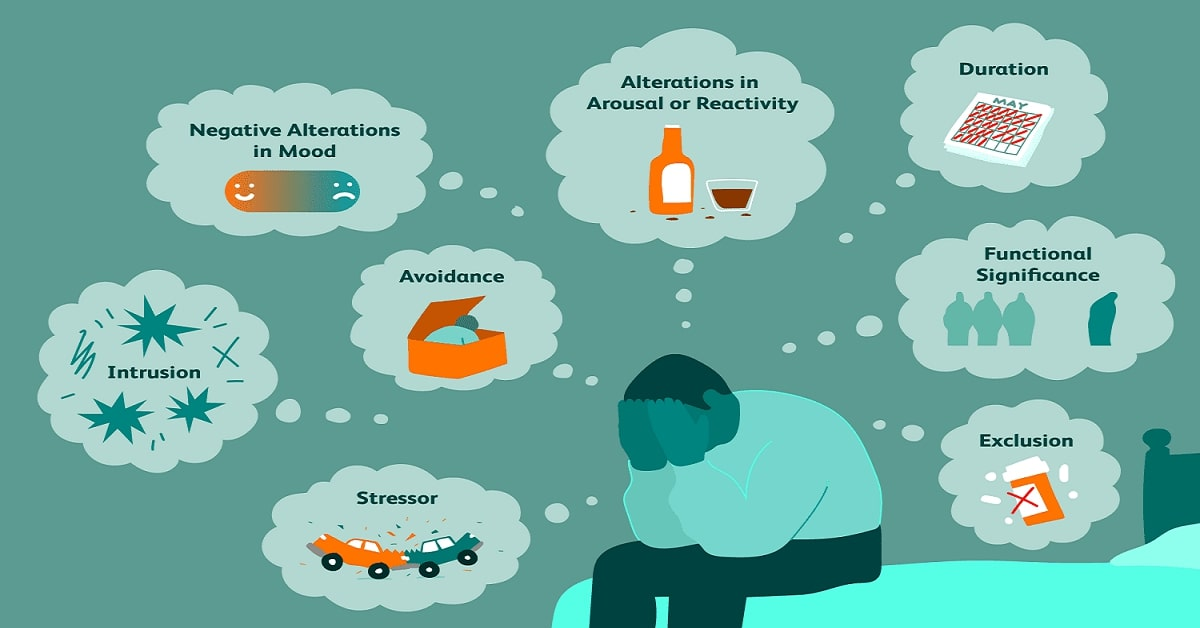 Types of therapies for PTSD
