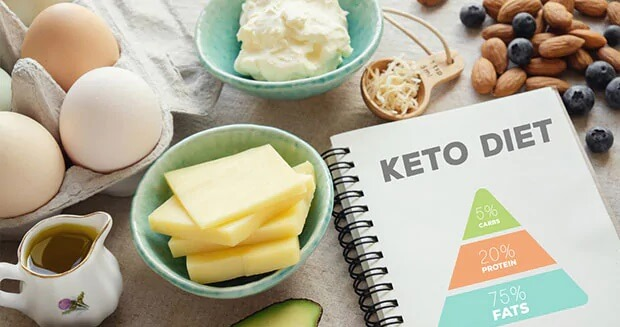 What is the best type of Magnesium in the Keto diet