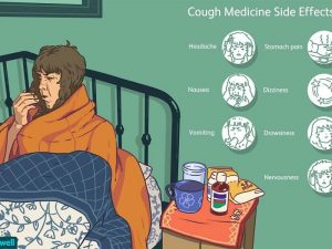 Types of cough